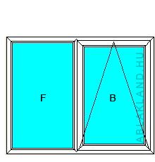 110x170 Műanyag ablak, Kétszárnyú, Bukó+Fix, Cast.E